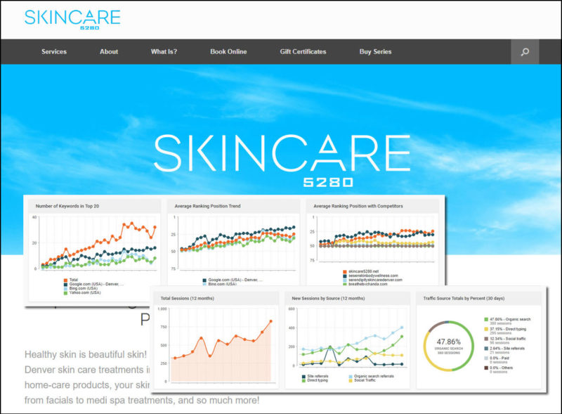 Denver SEO Skincare5280 Featured Image
