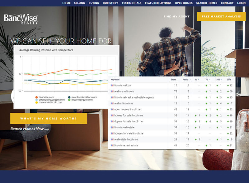 bancwise lincoln seo website with charts (1)