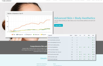 advanced skin care lincoln seo website with charts 2021